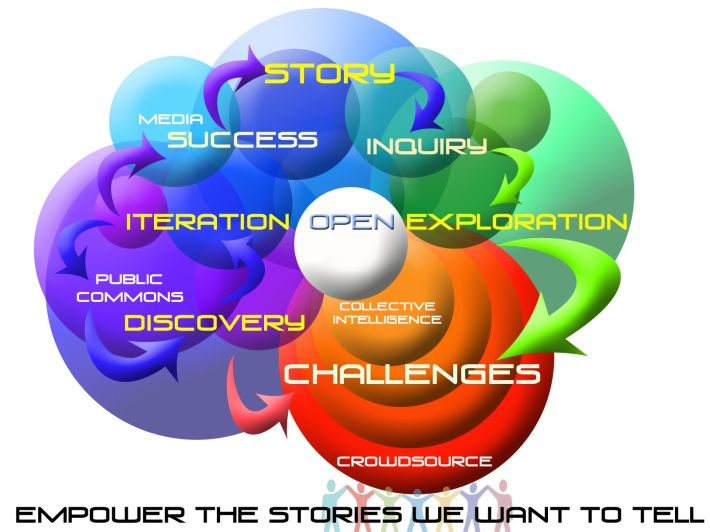 Empower the stories we want to tell...